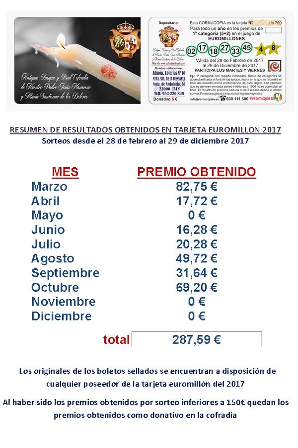Agencias De Citas-865539