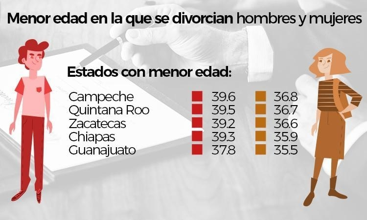 Mujeres Solteras-532427
