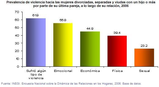 Mujeres Solteras-291915