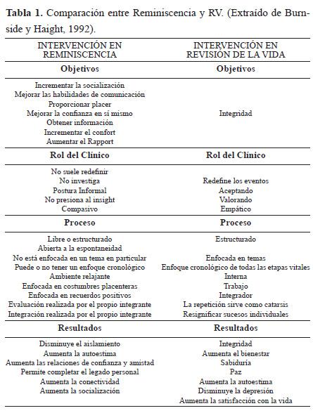 Mujeres Solteras Arica-720963