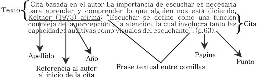 Normas Apa-251954