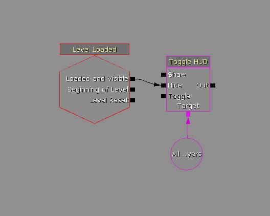 Como Ligar Gratis-708503